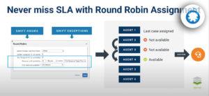 Round-Robin-managing