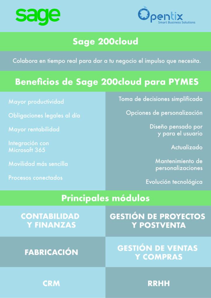 infografía-beneficios-pymes-sage-200cloud