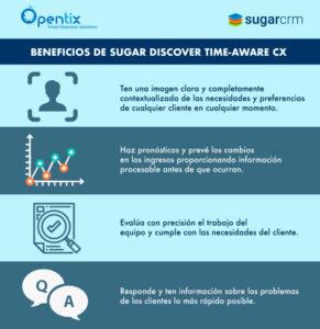 Infografia-beneficios-sugar-discover-time-aware-cx