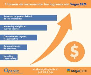 infografía-5-formas-de-incrementar-tus-ingresos-con-SugarCRM