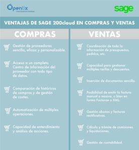 infografía-ventajas-sage-200cloud-2