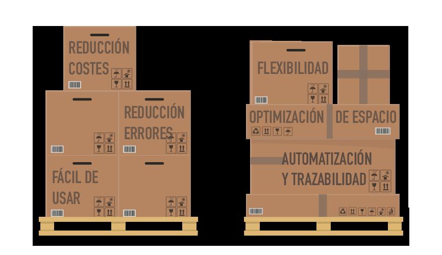 SGA-funciones2